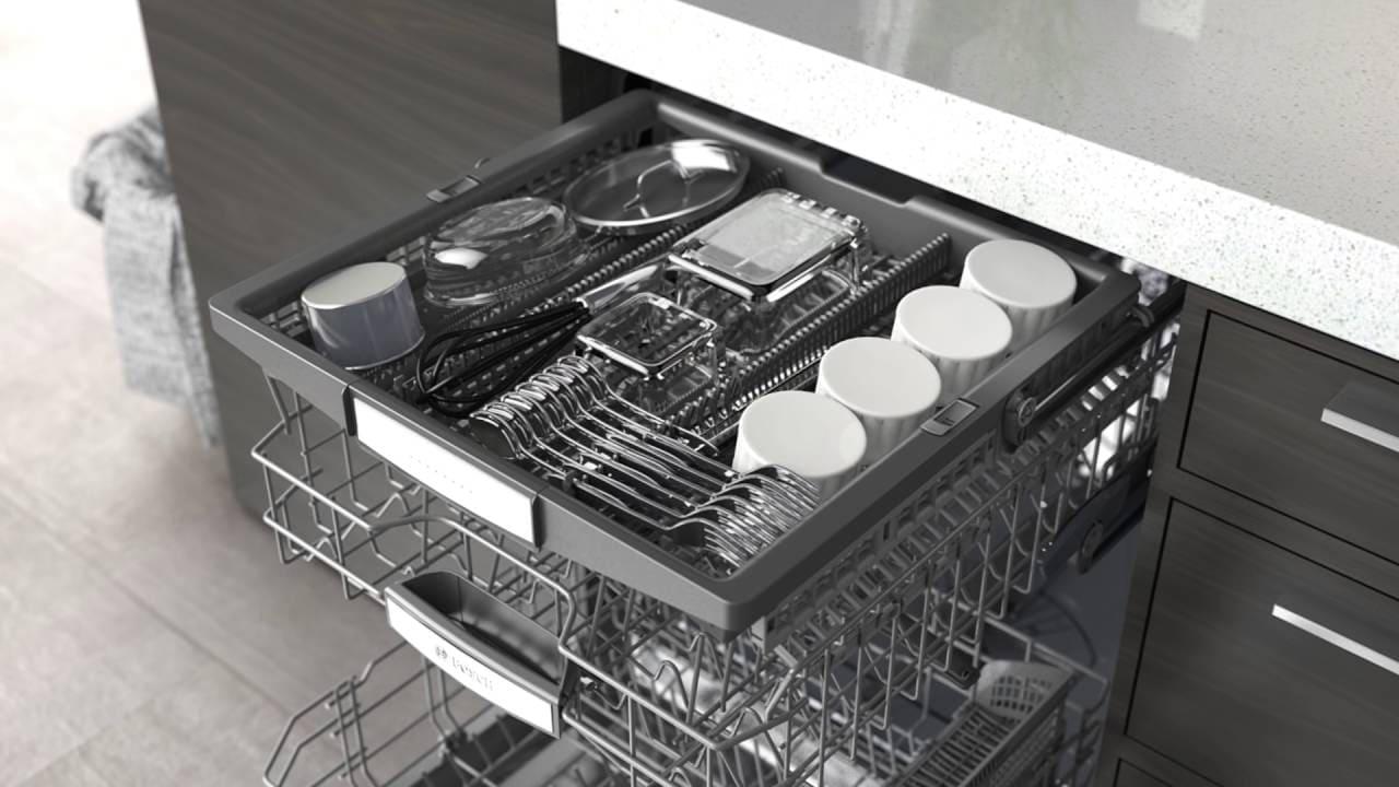 Функционал посудомоечной машины