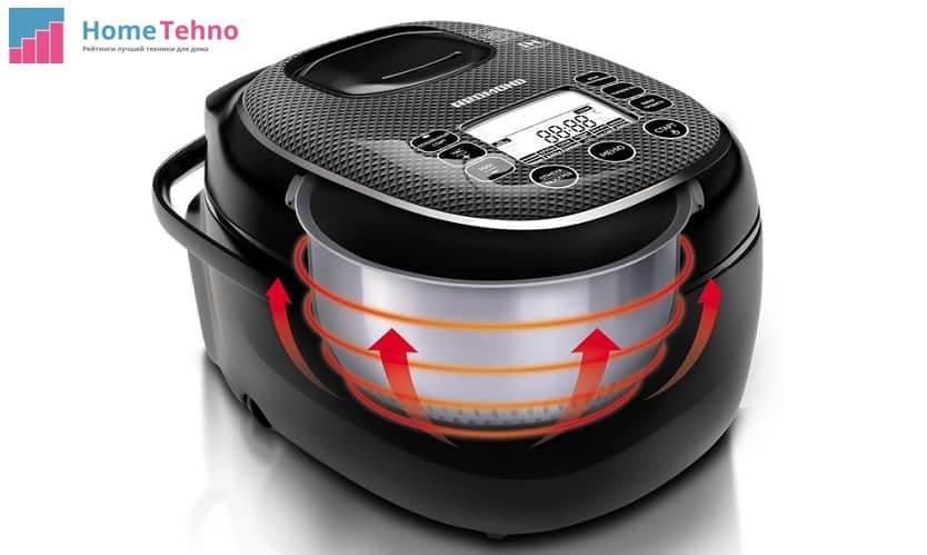 Индукционный нагреватель мультиварки