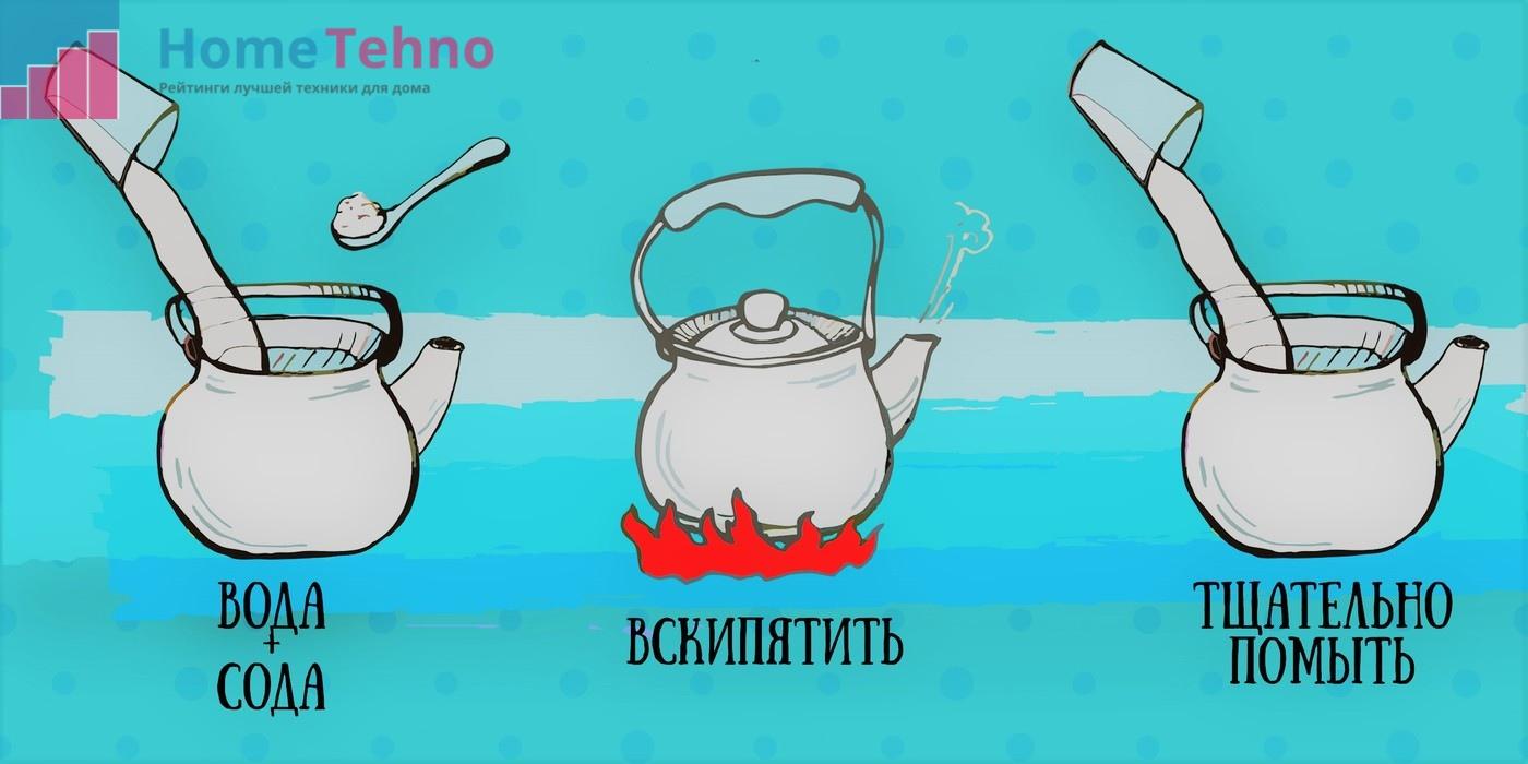 Как очистить чайник содой