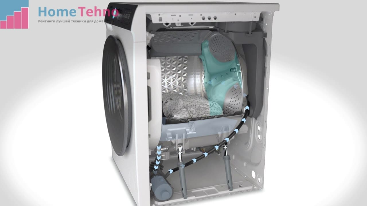 Не работает инверторный мотор в стиральной машине