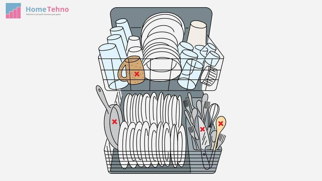 как загружать посуду в посудомойку