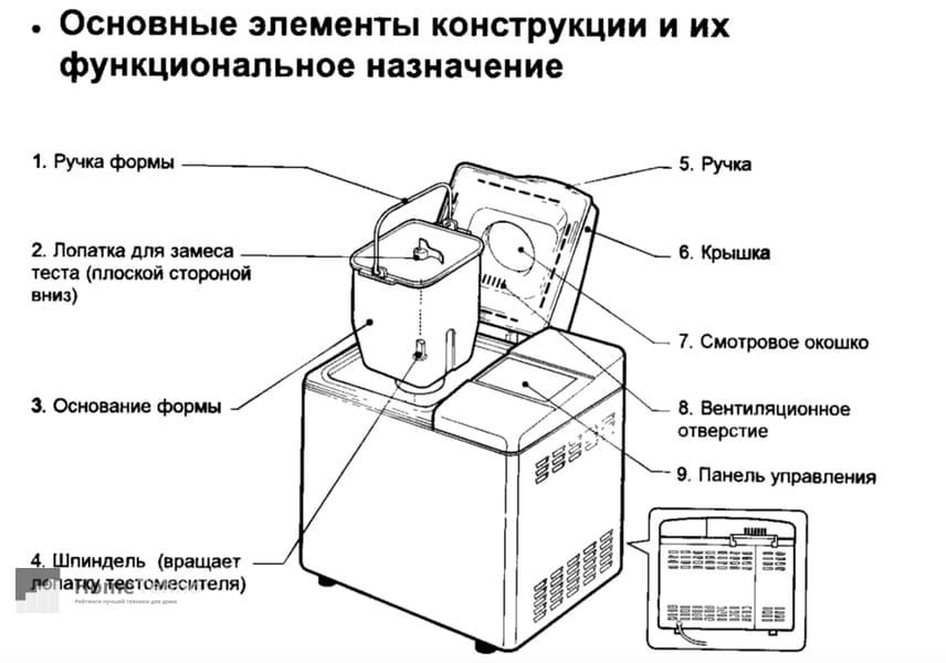 устройство хлебопечки