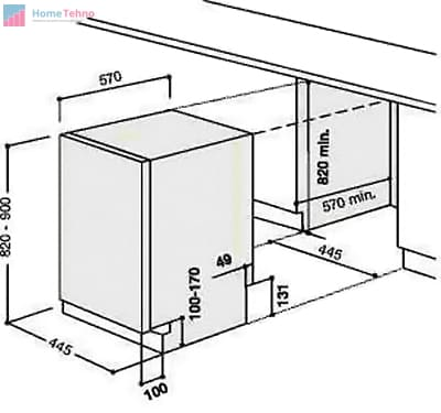подготовка места для посудомоечной машины