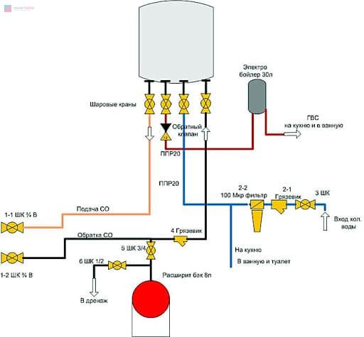 Схема подключения двухконтурного газового котла с бойлером накопителем