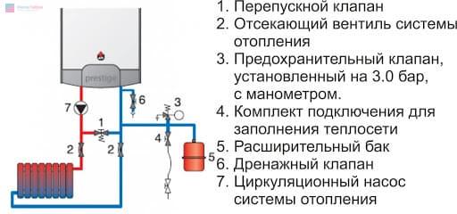 схема подключения одноконтурного газового котла