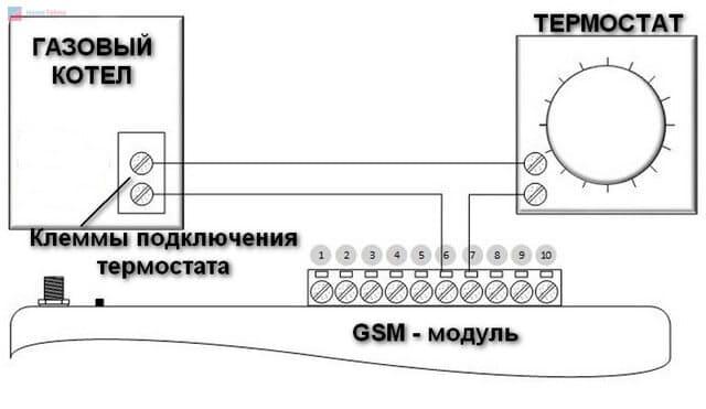 схема подключения термостата газового котла